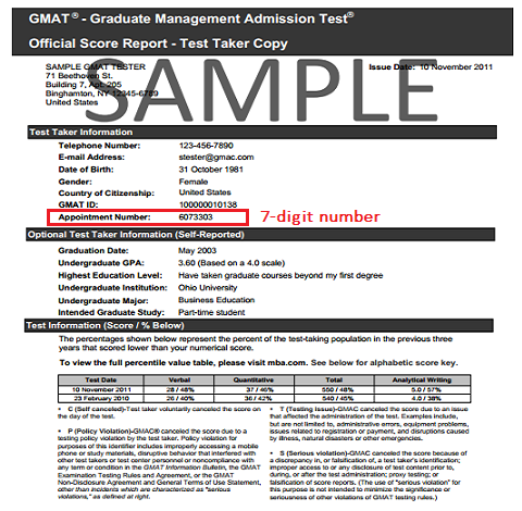 GMAT (7-digit appointment number)