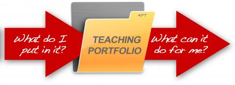 TLTC Teaching Portfolio Graphic